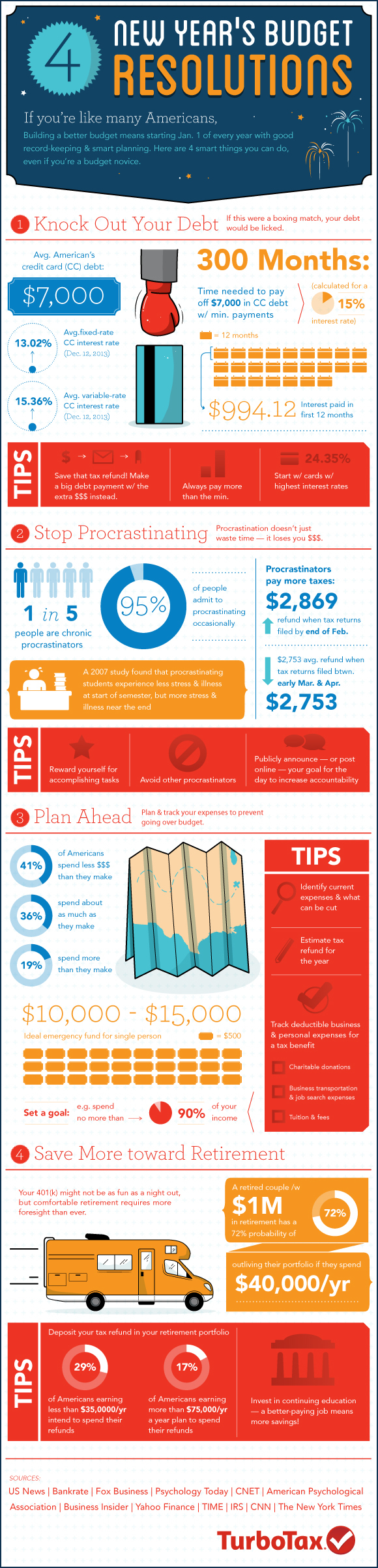 4 New Year's Budget Resolutions (an Infographic)