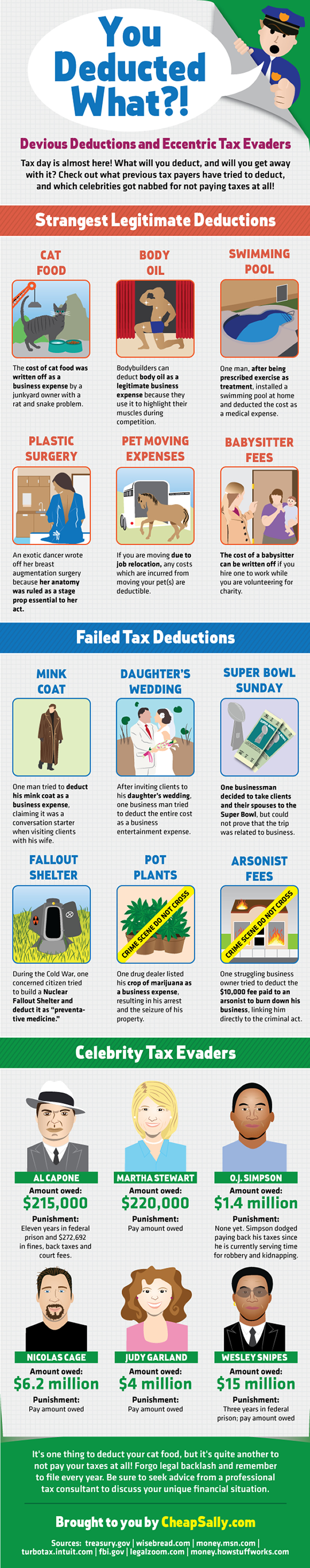 Strange Tax Deductions