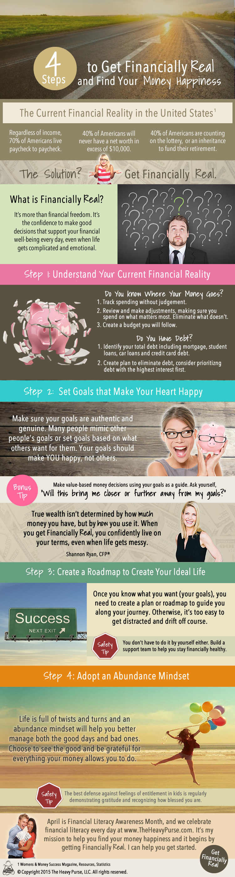4 Steps to Get Financially Real and Find Your Money Happiness #Infographic | www.TheHeavyPurse.com
