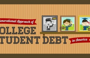 Generational Student Debt in America #Infographic