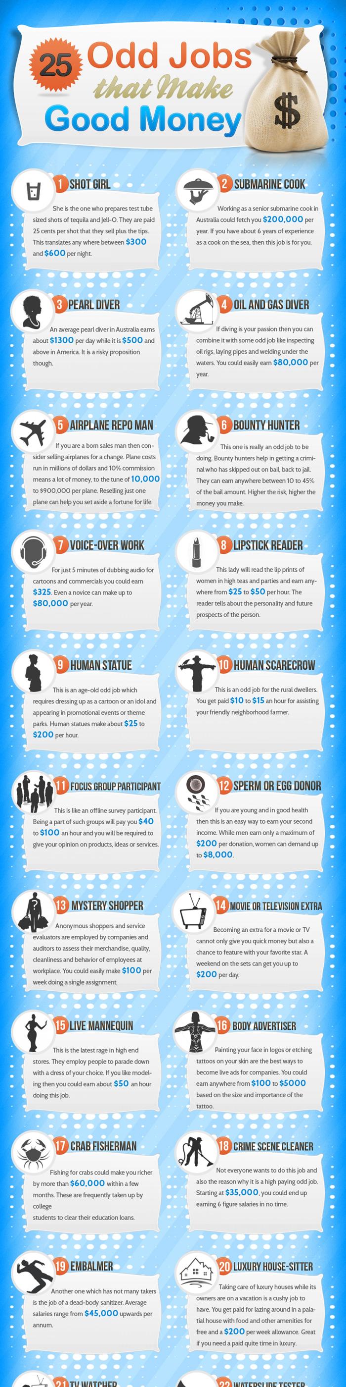 25 Odd Jobs that Make Good Money | www.TheHeavyPurse.com